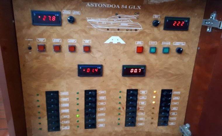 ASTONDOA 54 GLX lleno