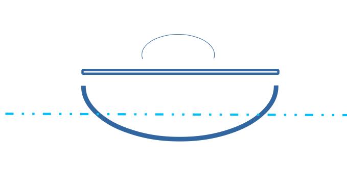forma de casco redondo